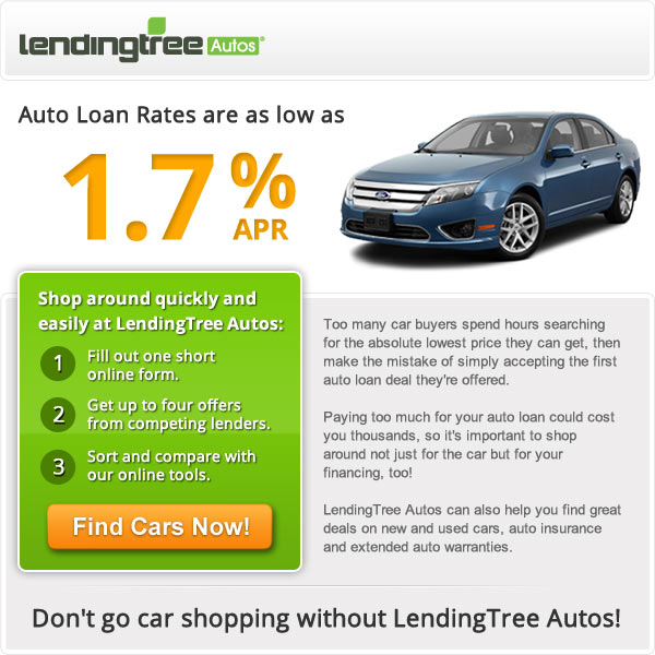 Amarillo auto loan rates